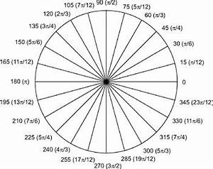 Computer Table Design With Study Table Appendix B Degrees To Radians Introduction To Game