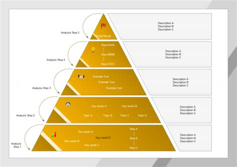 triangle diagram templates  examples
