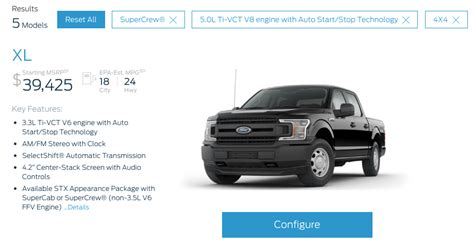 (updated) 2018 Ford F150 Mpg Ford Estimates The 50l