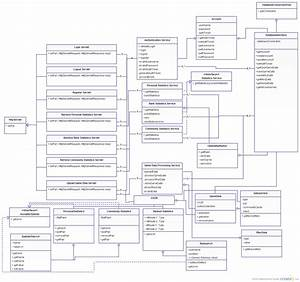 Web Service   Class Diagram  Uml