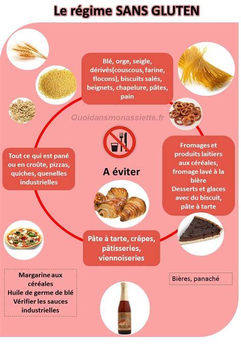 comment cuisiner des oeufs infographie comment faire un régime sans gluten quels
