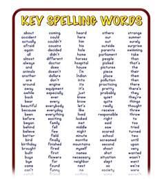 Hard to Spell Spelling Words
