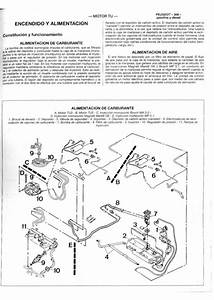 Descargar Manual De Taller Peugeot 306