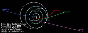 Hubble charts path of the Voyager probes out of the Solar ...