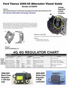 Alternator Replacement Guide