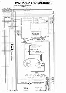 Ford Think Wiring Diagram