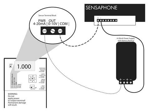 sensaphone fgd 0302 duct duct differential pressure