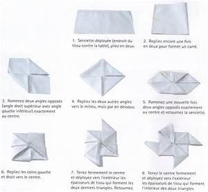 Pliage De Serviette En Papier Facile : pliage serviette ~ Melissatoandfro.com Idées de Décoration