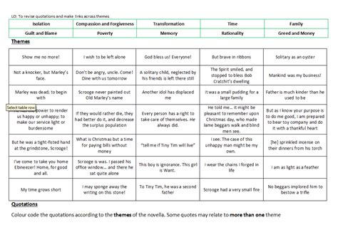 a christmas carol quotations and themes worksheet for ks4 english teachwire teaching resource