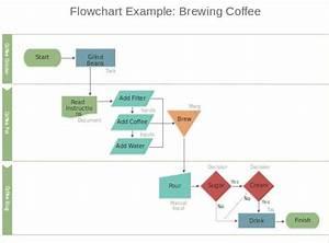 Circular Creative Diagram Template For Powerpoint