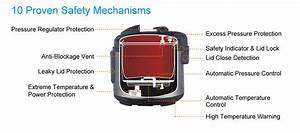 Safty Features Of Electric Pressure Cooker