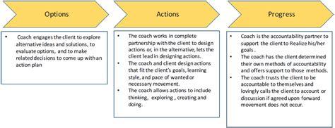 coaching model car