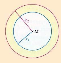 Mathe Flächeninhalt Berechnen : mathematische formeln klasse 9 10 volumen oberfl che mantelfl che von k rpern berechnen ~ Themetempest.com Abrechnung