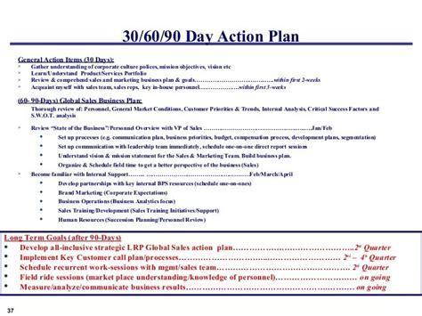 36 Inspirational 90 Day Business Plan