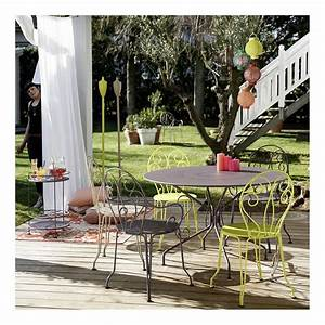Salon De Jardin Fermob. salon de jardin fermob monceau table l146 ...