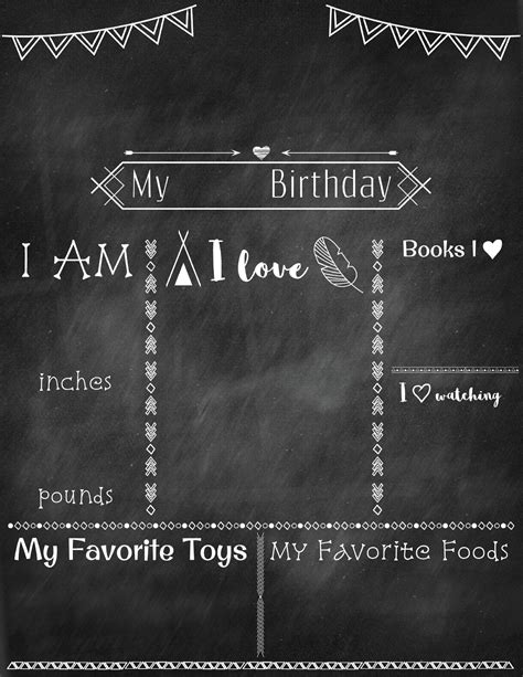 birthday chalkboard template birthday poster template free with step by step tutorial