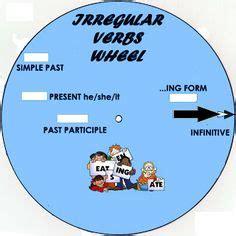dial  verb verb wheel template  images verb