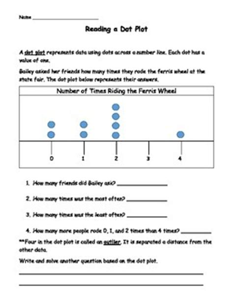 dot plot worksheets by always learning teachers pay