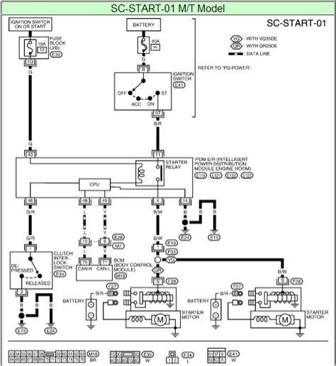 similiar 2006 nissan frontier wiring diagrams keywords 2003 nissan frontier starter wiring diagram also nissan frontier