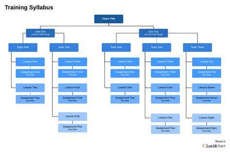 [WF_9492] Process Flow Diagram Training Schematic Wiring