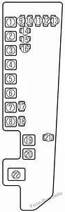 Fuse Box Diagram  U0026gt  Mazda Mpv  2000