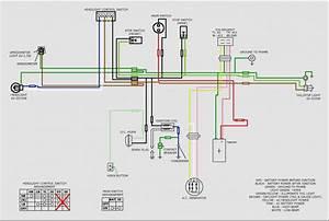 Stoplight Report Template New Yy50qt 6 Wiring Diagram
