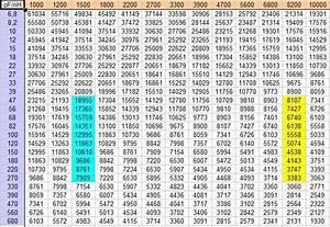 Frequenz Aus Wellenlänge Berechnen : loop antennen ~ Themetempest.com Abrechnung