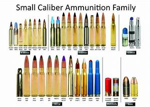 Vintage Outdoors  Military Ammunition Identification