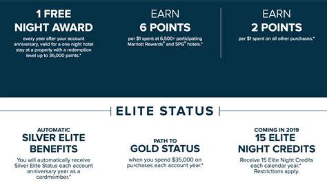 chase visa rewards calendar