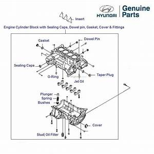 Hyundai Elite I20 1 2 Petrol  Engine Cylinder Block