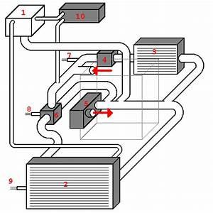 Circuit De Refroidissement Moteur : refroidissement moteur ~ Gottalentnigeria.com Avis de Voitures