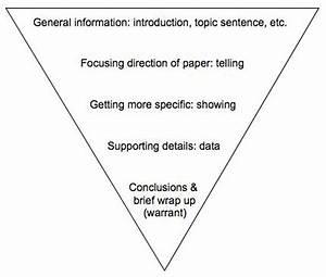 custom writing center general statement examples for essays service writing kolkata