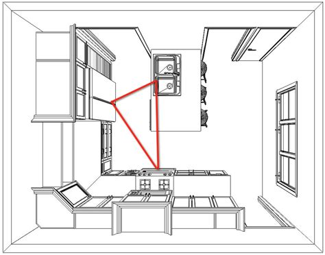 kitchen    design  kitchen layout  works