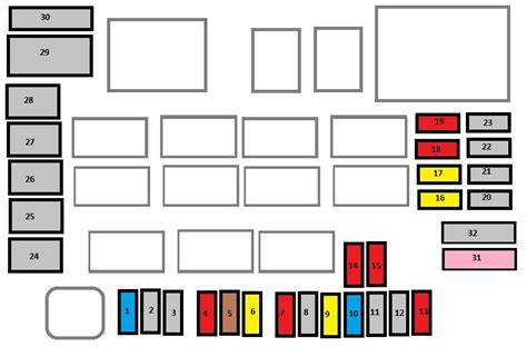 Citroen C4 Fuse Box Layout by Citroen C4 Fuse Box Location Fuse Box And Wiring Diagram