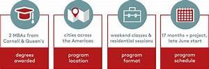 Johnson at Cornell | Executive MBA Americas