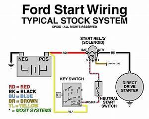 Starter Solenoid Wiring Diagram Deltagenerali Me Within