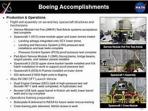 Update on NASA's Commercial Crew Program – Parabolic Arc