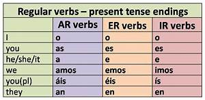 Student In 2 0 Er Ending Verbs In Spanish