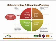 Sales, Inventory & Operations Planning During High Growth