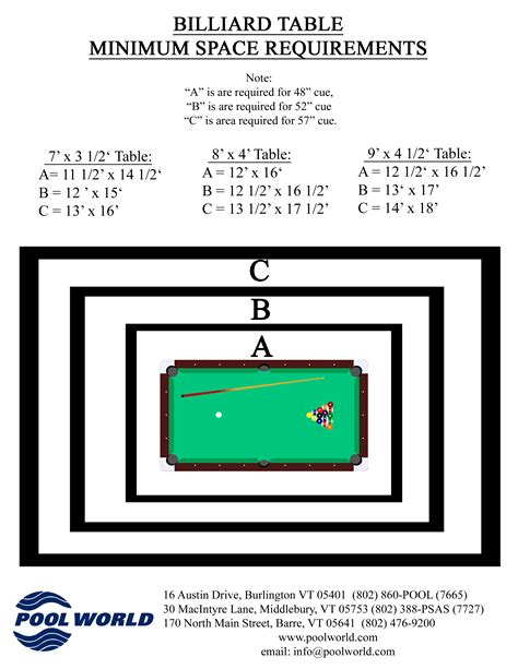 space for pool table room sizing chart pool world