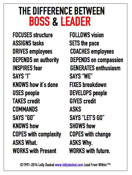boss leader    difference leadership