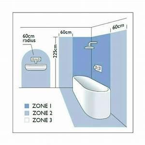 Spot Pour Douche : spot tanche en verre pour clairage de salle de bain et ~ Edinachiropracticcenter.com Idées de Décoration