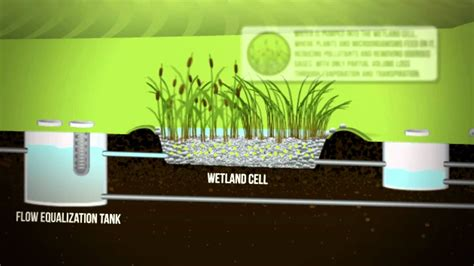 eco friendly wastewater treatment system youtube