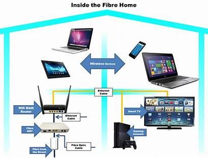 Fibre Inside Mweb Connection Za Ftth Basics