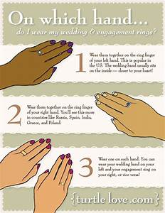4 options for wearing the engagement ring during the With which hand does the wedding ring go