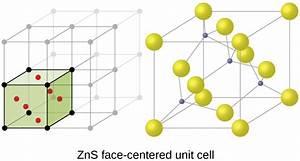 10 6 Lattice Structures In Crystalline Solids  U2013 Chemistry