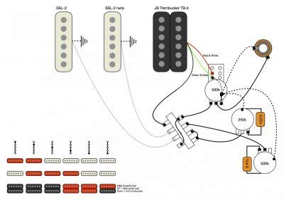 Hss With Coil Split Wiring Fender Stratocaster Guitar Forum