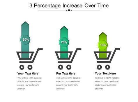 percentage increase  time powerpoint  show