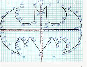 Batman Coordinate Plane Drawings Worksheets