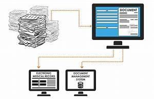 saving time money and reducing errors with automated With automated document classification